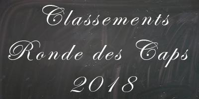 Classement RDC 2018